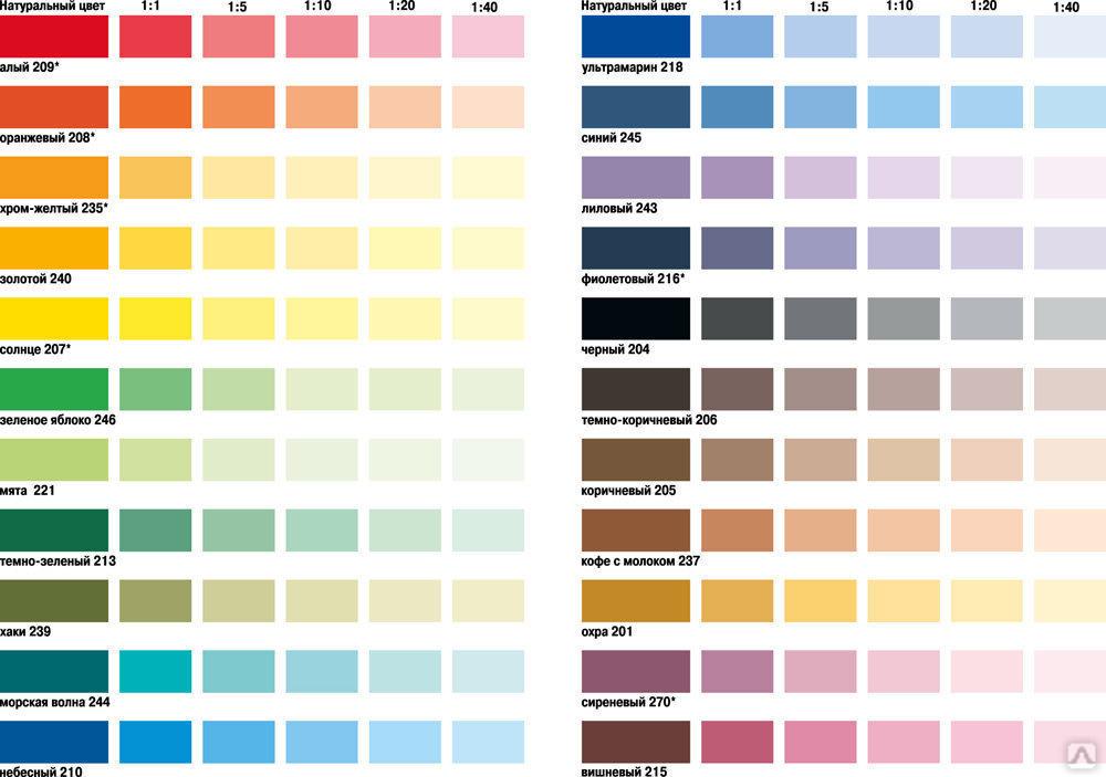 Фото оттенки цветов колеров